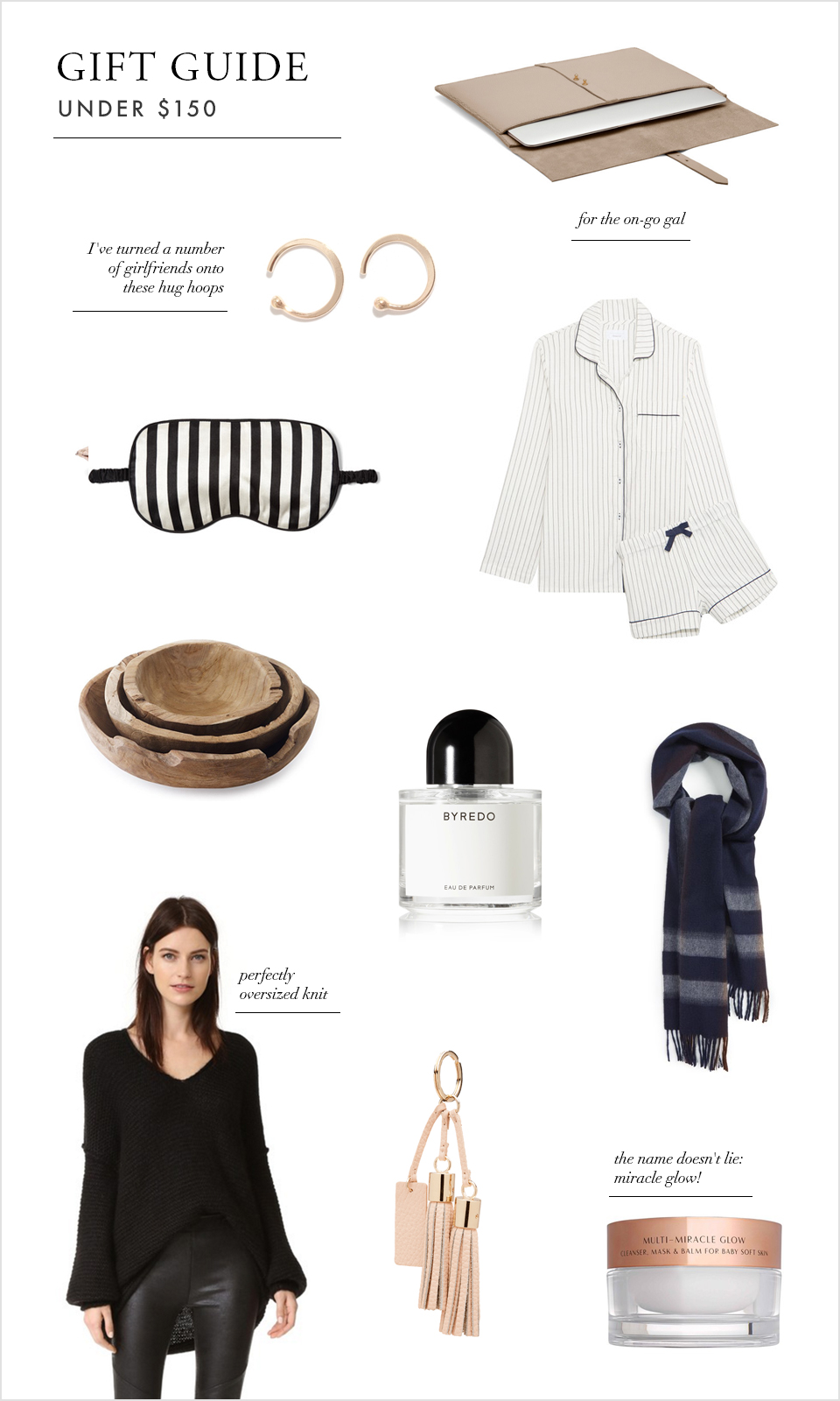 gift guide: under $150
